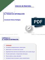 02.2 Tensor de Deformacion12 13