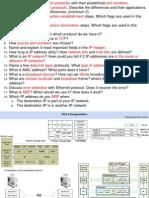 CCNA Quiz + Additives .Ppt