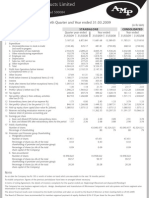 Astra FY09 Audited Table