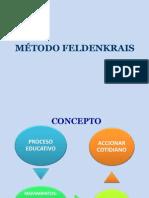 MÉTODO FELDENKRAIS CLASE I