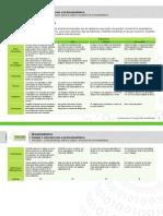 linea de timpo.pdf