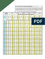 Pension Alimentaire (Enfants) Table de Reference 2013