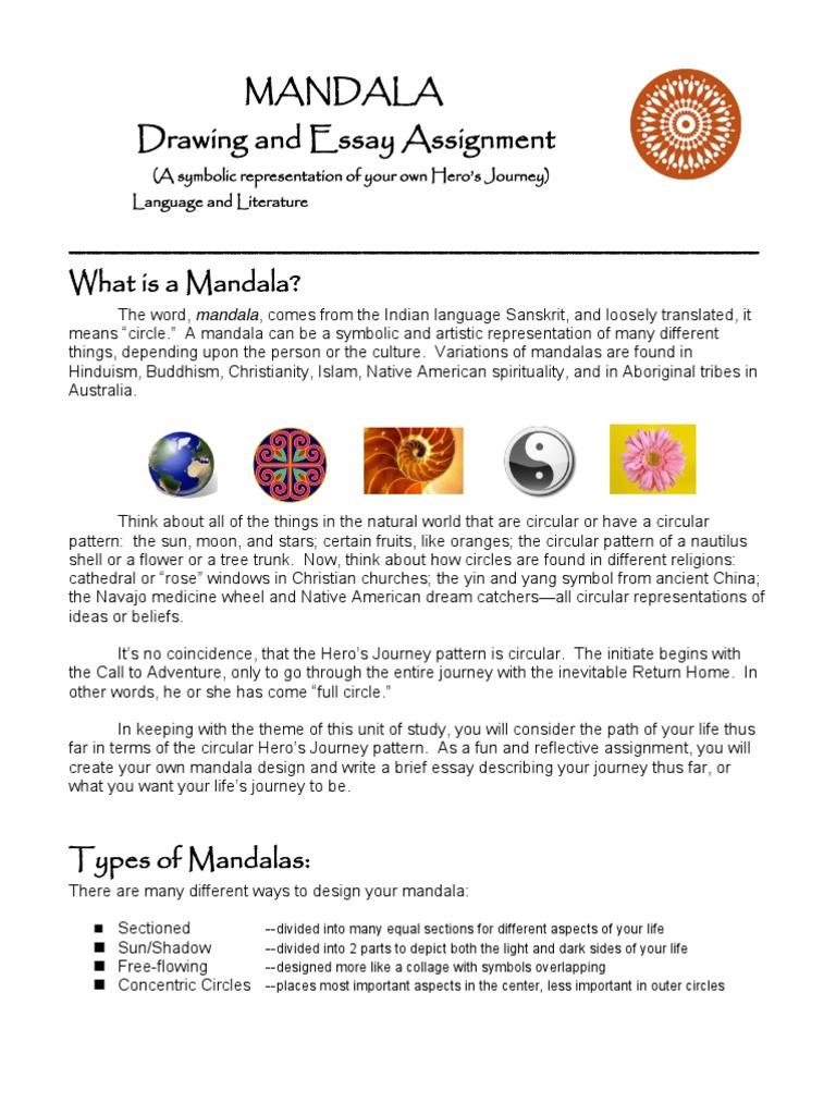 Mandala Copy Mandala Religion And Belief