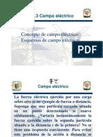1.3 Campo Electrico Carga Puntual q