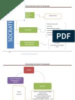 Organizadores Graficos Fase 3