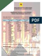 Pengumuman Rekrutmen PT PLN Sma Smk TKJ dan TAV  2013