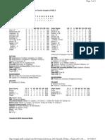 Box Score (5-17)