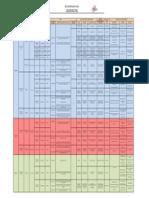 Matriz de Zonificación Ecológica (Formato Hoja- A2)