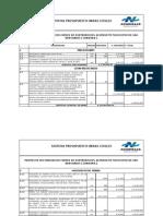 presupuesto oficial sectorización