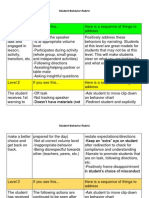 Student Behavior Rubric