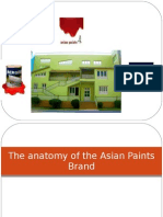 Supply chain mgt. of Asian paints