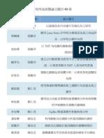 研究所成員暨論文題目-93級.pdf