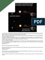 May 19 - 20 Sunday - Monday Saturn 8.88 Au