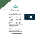 130409 Geojit Quick Gains