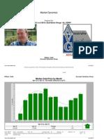 East Baton Rouge Home Sales April 2012 vs April 2013