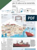 Peru y Su Base en La Antartida
