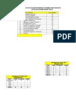 Data Keterlibatan Murid Di Bawah Unit Hem 2013