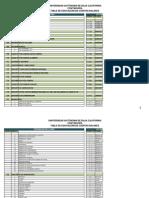 Tabla de Equivalencias Cuentas Contables 2012