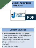 Derecho Unidad II-1