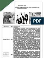 Movimientos Sociales en Mexico
