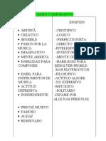 Cuadro Comparativo Dhp 1im9 Cesar Carrillo (1)