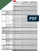 statistici_admitere_2012
