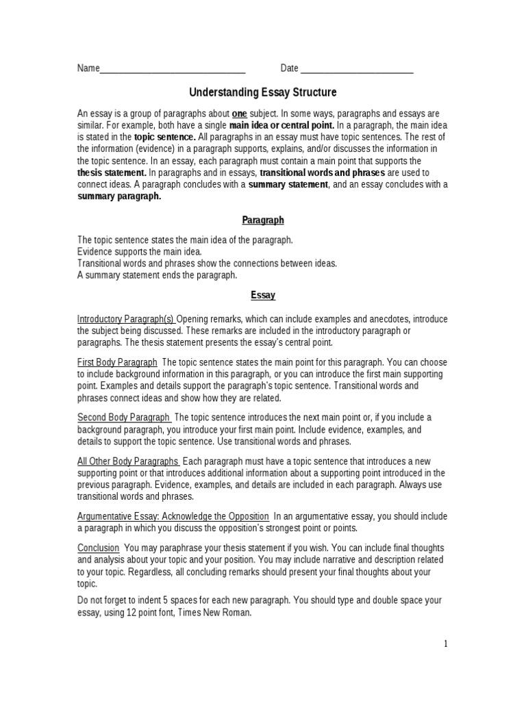 Great business school essays