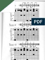Drum machine tablature drum kit rhythm twist drum patterns fandeluxe Images