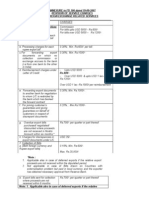 FD-106 Annexure Service Charges