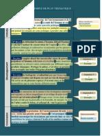 Canevas Du Texte Argumentatif