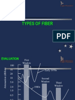 Types of Fiber