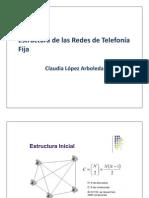 Estructura de las Redes de Telefonía Fija
