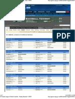 1st Annual League of Dorks Final Scoreboard