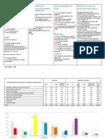Iso in Figures 2012 v2