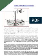 Come modellare l'interazione suolo-fondazione-sovrastruttura