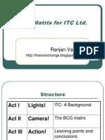 Bcg Matrix for Itc Ltd 3536