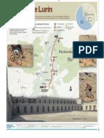 Turismo en Bicicleta Por Lurin