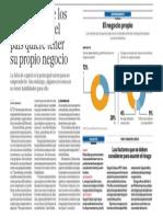 Ejecutivos Peru Buscan Su Propio Negocio