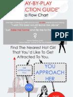 The Tao of Badass PDF