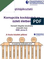 Korrupciós kockázatok az üzleti életben PP