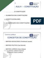 aula_juridica Constituição