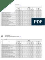 Tabela de Tempo Padrão de Serviços Pesados VW