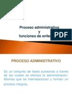 Proceso Adminmistrativo