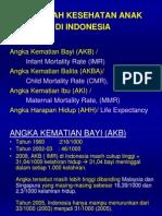 Masalah Kesehatan Anak Di Indonesia
