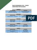 Asignaturas Bloques Azul