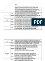 lesson plan rubric pdf
