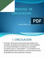 El Proceso de Circulacion