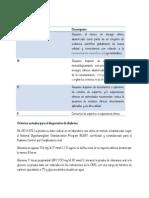 Resumen ADA 2013