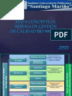 Mapa Conceptual ISO 9001