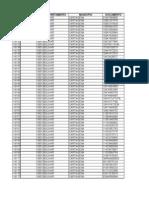 Depuración total MFA primera liquidación_02_04_2013-BOLIVAR (Autoguardado).xlsx